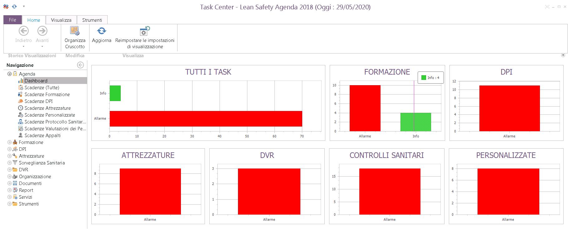 Dashboard scadenze aziendali in formato grafico
